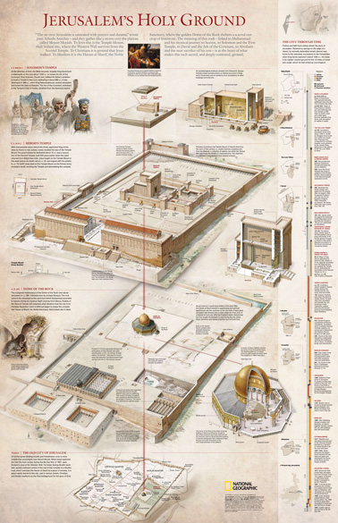 The Temple Mount and the National Geographic – Ritmeyer ...