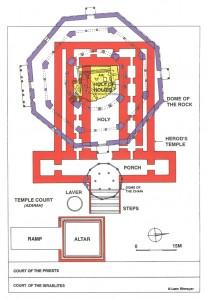 Solomon's Temple Blueprint