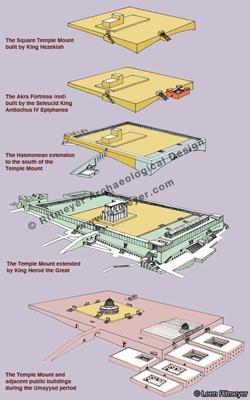 Did Herod Build The Western Wall