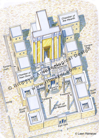 The Treasury Of The Temple In Jerusalem Ritmeyer