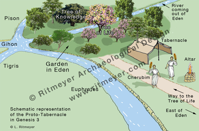 The Genesis Sanctuary  Ritmeyer Archaeological Design