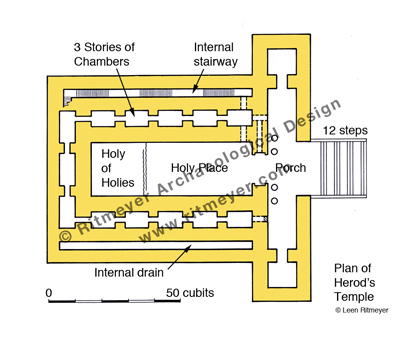 king herod\'s temple diagram plan of herod s temple     ritmeyer archaeological design  temple     ritmeyer archaeological
