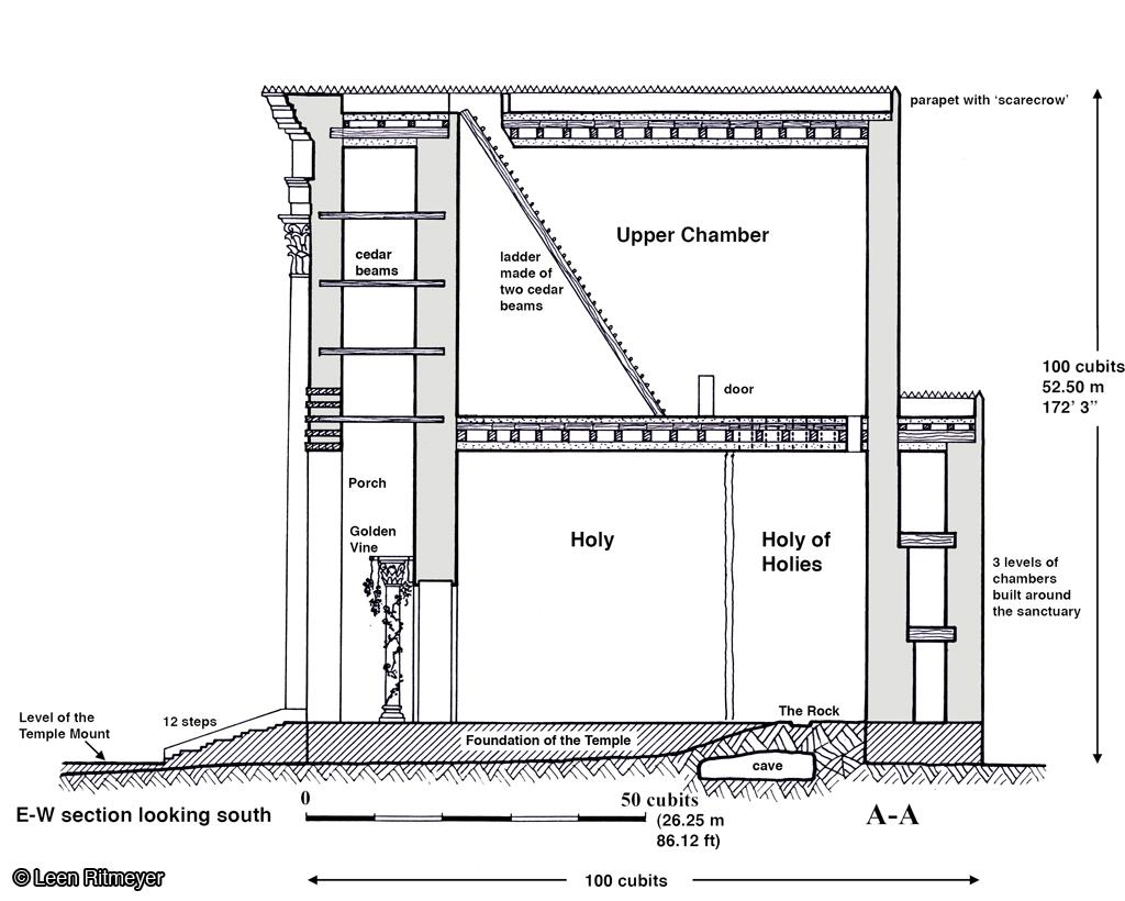 king herod\'s temple diagram herod s temple     ritmeyer archaeological design  temple     ritmeyer archaeological