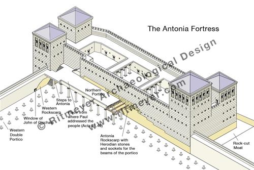 ritmeyer archaeological design on feedspot - rss feed