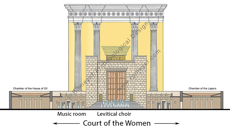 Music in the Temple